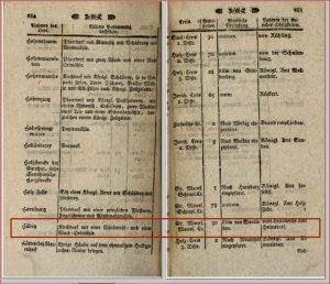 1780 Kladde Hübitz
