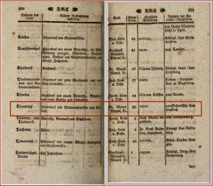 1780 KladdeThondorf